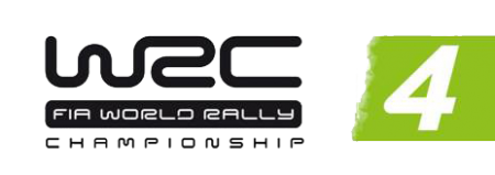 WRC: FIA World Rally Championship 4 (2013/ENG/Multi 4/PAL/LT 1.9 и Выше)