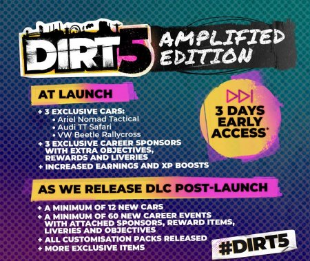 DIRT 5 Amplified Edition (2020/ENG/Steam-Rip)